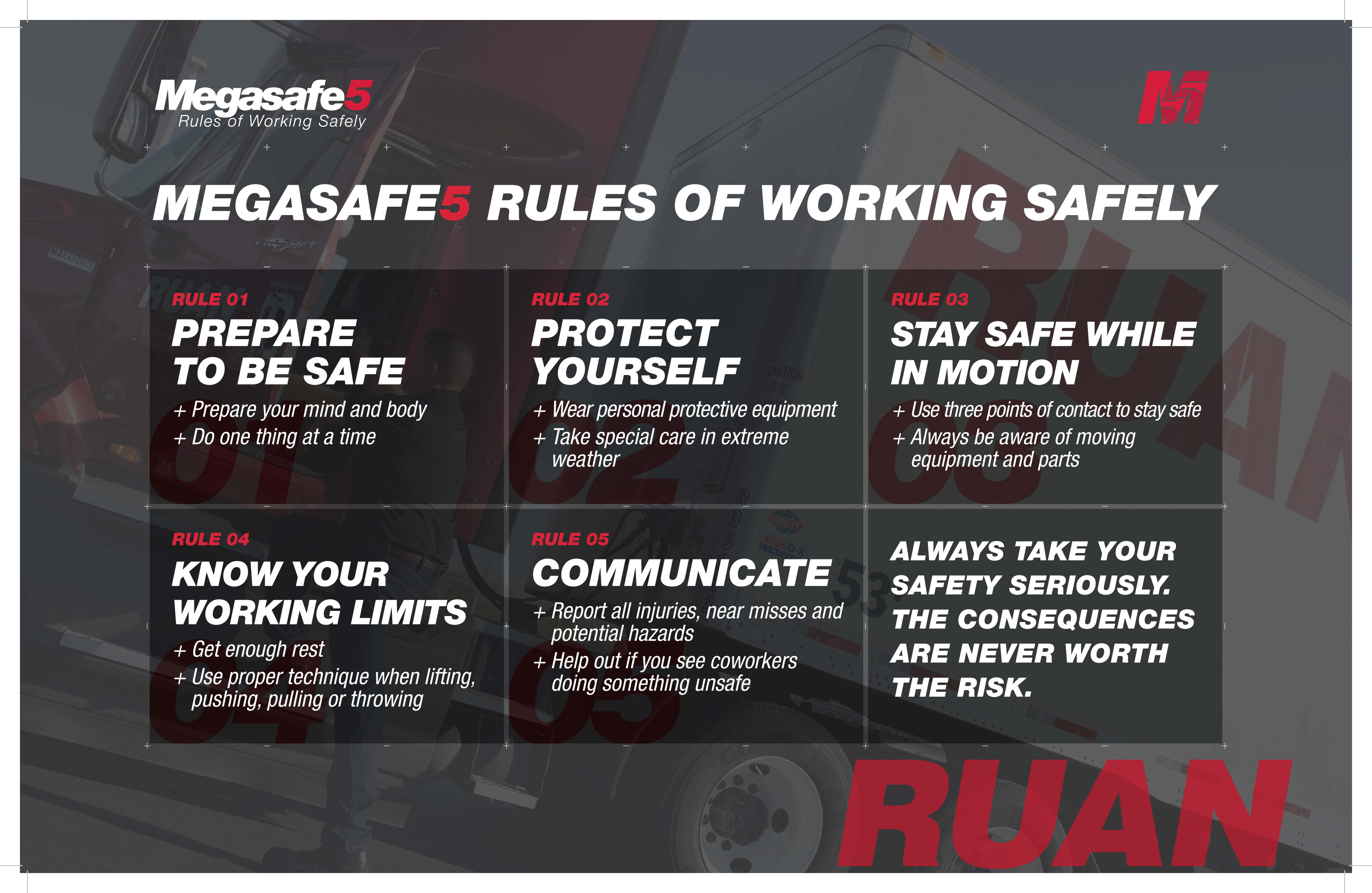 Megasafe5 Rules of Working Safely