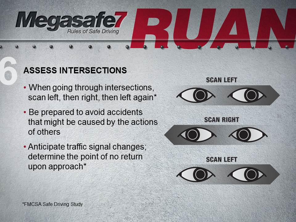 Assess Intersections