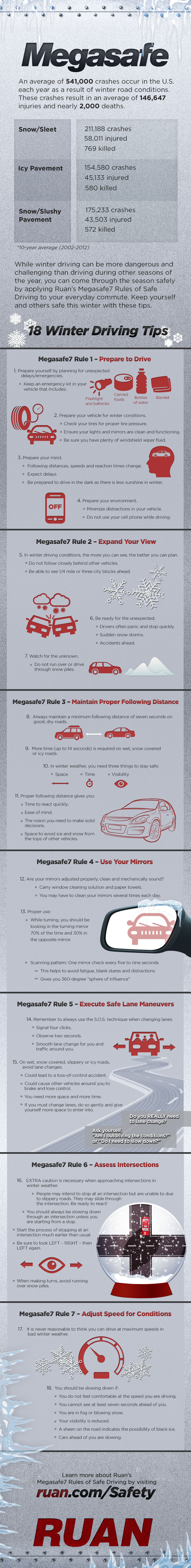 Ruan Winter Safety Driving Tips Infographic
