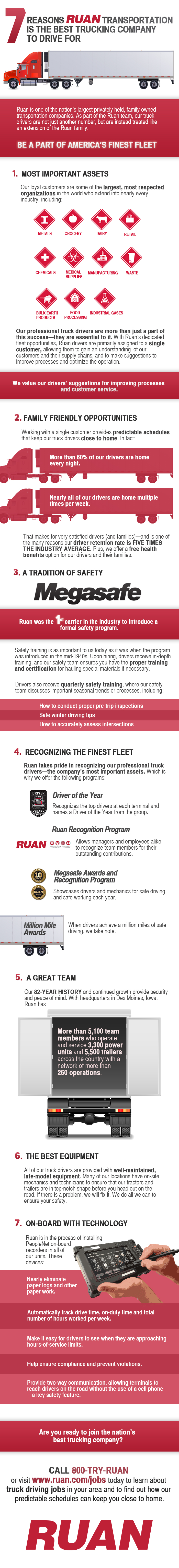 ruan transportation best truck driver jobs infographic